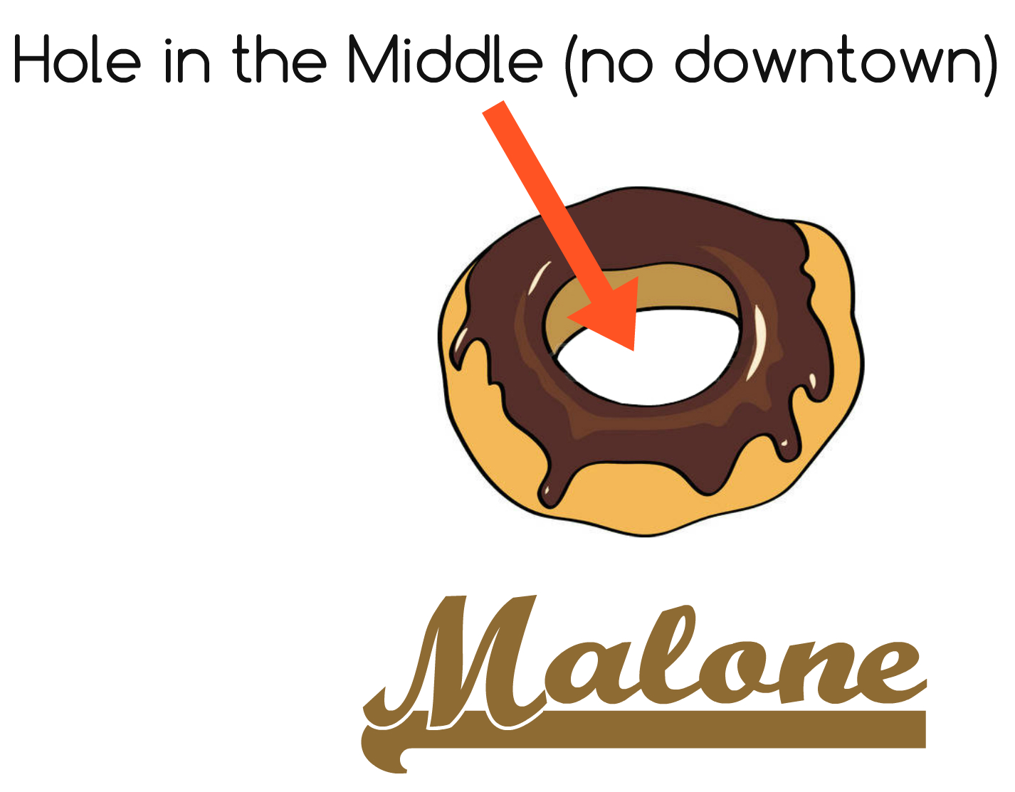 For 2 Decades Ive Been Puzzling Over The Donut Hole We Charitably Call Historic Downtown Cmon Folks It What Is A